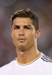 cristiano ronaldo hobbie religion political views
